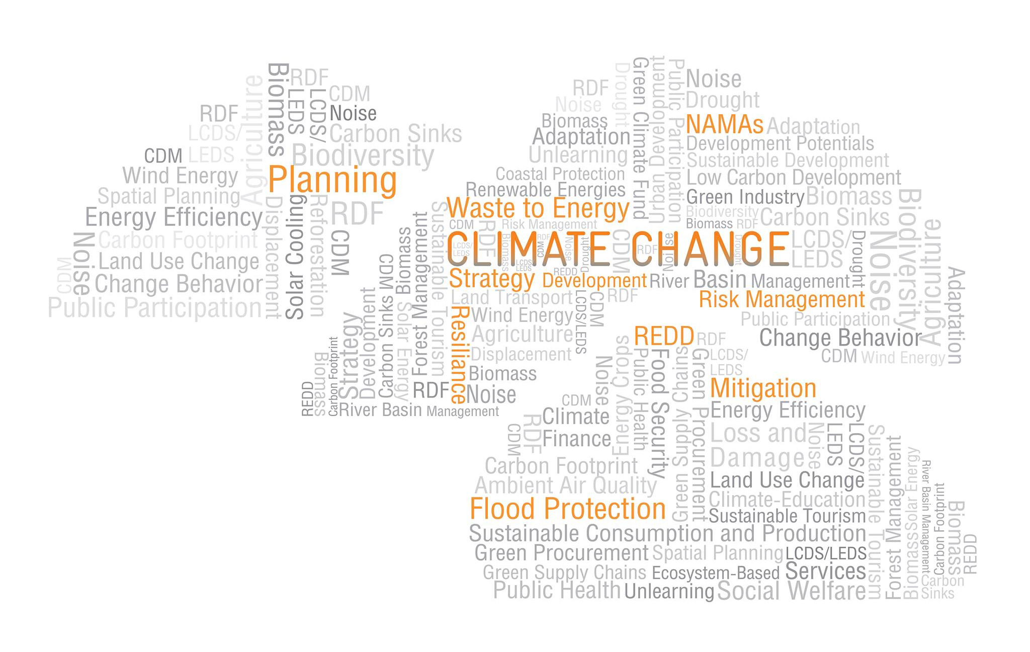 Risk-based National Adaptation Plan