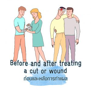Before and after treating a cut or wound