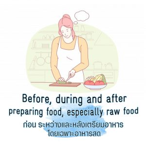 Before, during, and after preparing food, especially raw food